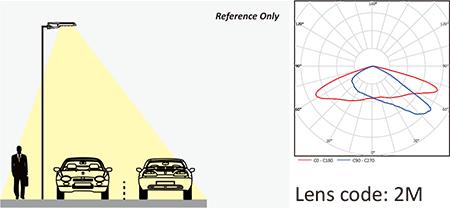 lens-code-2m