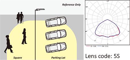 lens-code-5m